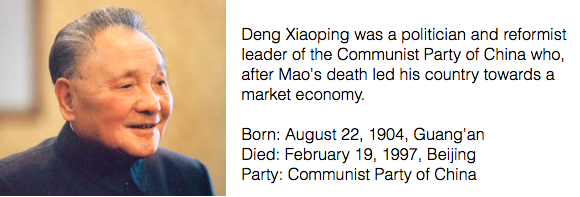 a biography and life work of deng xiaopeng Deng xiaoping : a revolutionary life biography: named person: xiaoping deng worldcatorg/entity/work/data/2409959782#person/deng_xiaoping_1904.